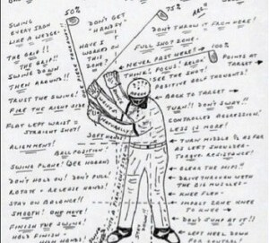 Are There Too Many Thoughts Preceding Your Golf Shots?